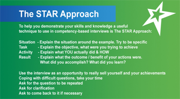 The Star Approach To Competency Based Interview Questions